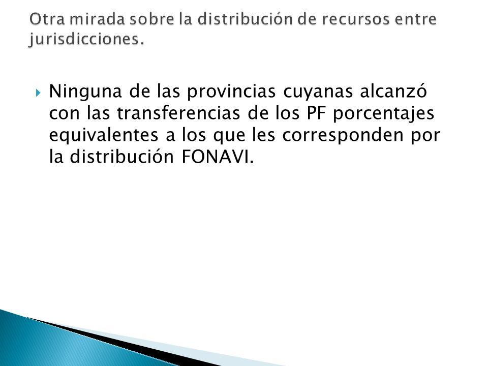 Ninguna de las provincias cuyanas alcanzó con las transferencias de los PF porcentajes equivalentes a los que les corresponden por la distribución FONAVI.