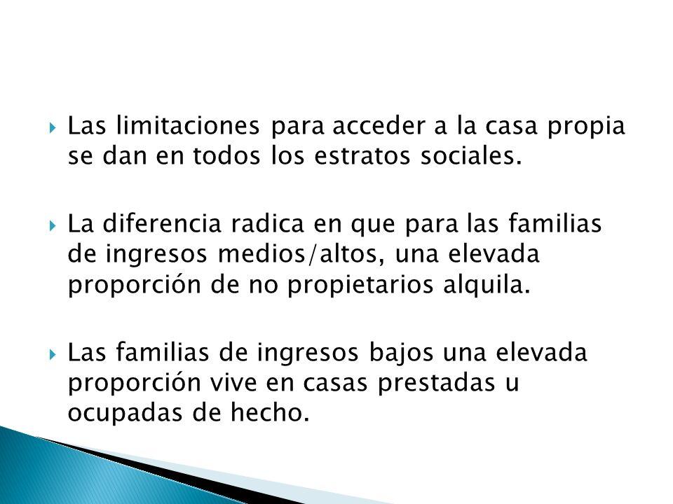 Las limitaciones para acceder a la casa propia se dan en todos los estratos sociales.