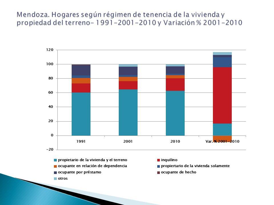 Incremento notable del número de hogares que alquilan (2001/2010): 79% (87.224 hogares ) Incremento notable del número de hogares propietarios de la vivienda pero no del terreno (2001/2010): 14% (10.754 hogares)