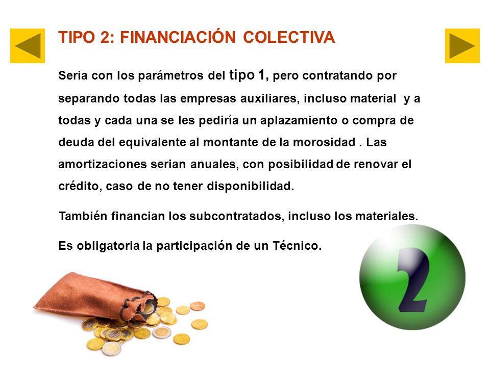 TIPO 2: FINANCIACIÓN COLECTIVA Seria con los parámetros del tipo 1, pero contratando por separando todas las empresas auxiliares, incluso material y a