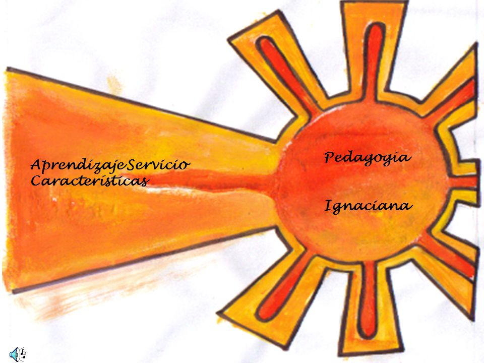 Aprendizaje Servicio Características Pedagogía Ignaciana