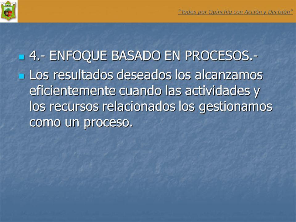 4.- ENFOQUE BASADO EN PROCESOS.- 4.- ENFOQUE BASADO EN PROCESOS.- Los resultados deseados los alcanzamos eficientemente cuando las actividades y los r