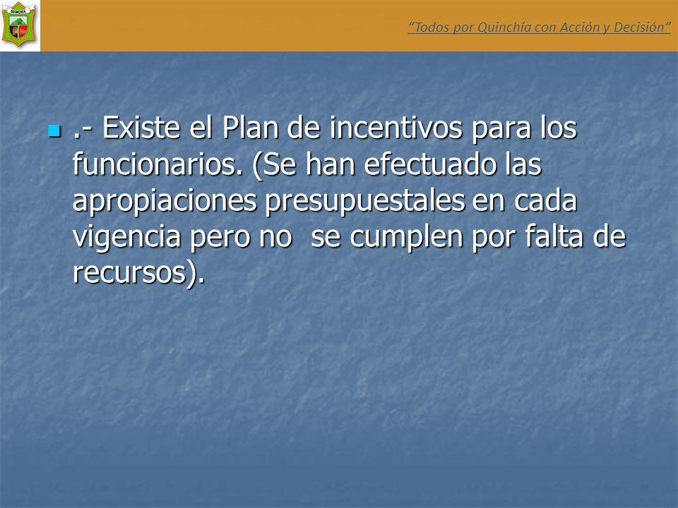 .- Existe el Plan de incentivos para los funcionarios. (Se han efectuado las apropiaciones presupuestales en cada vigencia pero no se cumplen por falt