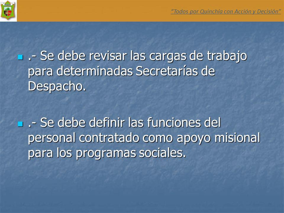 .- Se debe revisar las cargas de trabajo para determinadas Secretarías de Despacho..- Se debe revisar las cargas de trabajo para determinadas Secretar