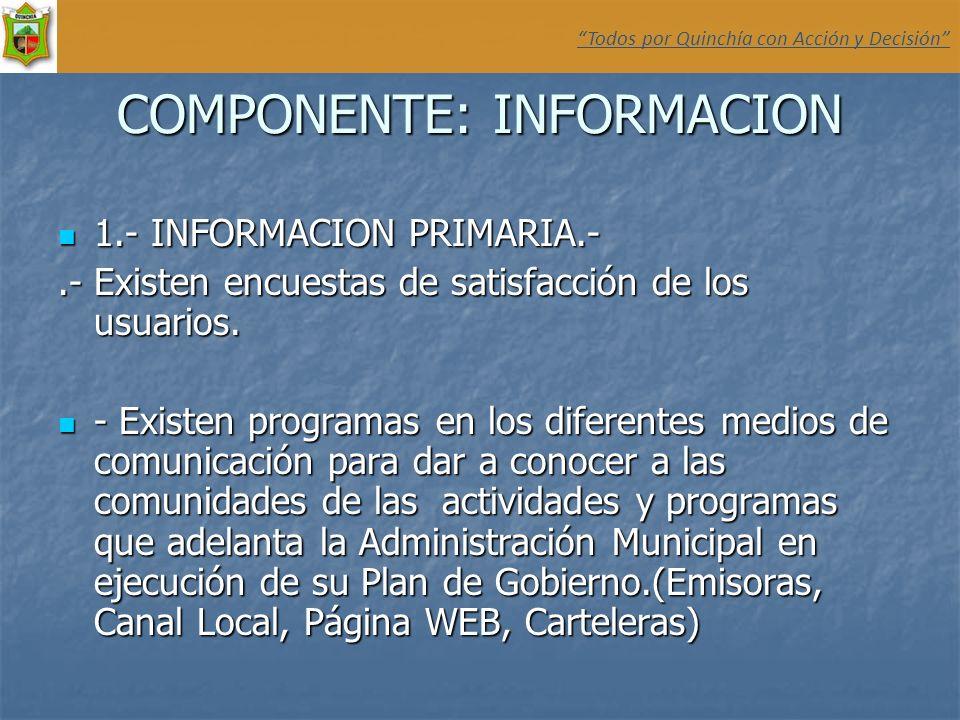 COMPONENTE: INFORMACION 1.- INFORMACION PRIMARIA.- 1.- INFORMACION PRIMARIA.-.- Existen encuestas de satisfacción de los usuarios. - Existen programas