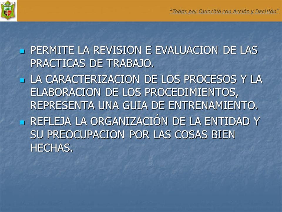 PERMITE LA REVISION E EVALUACION DE LAS PRACTICAS DE TRABAJO. PERMITE LA REVISION E EVALUACION DE LAS PRACTICAS DE TRABAJO. LA CARACTERIZACION DE LOS