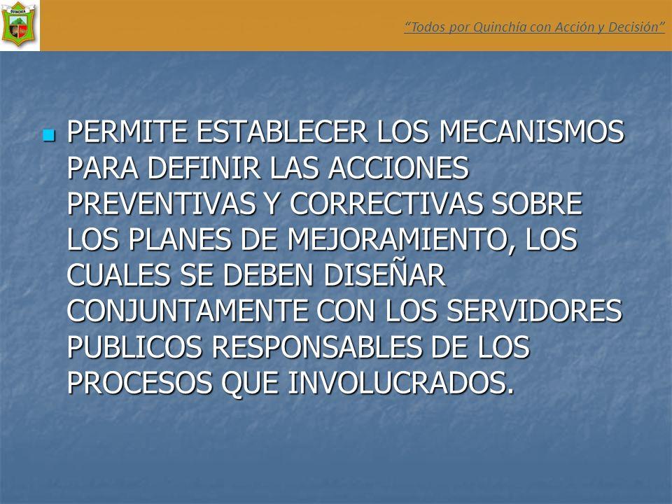 PERMITE ESTABLECER LOS MECANISMOS PARA DEFINIR LAS ACCIONES PREVENTIVAS Y CORRECTIVAS SOBRE LOS PLANES DE MEJORAMIENTO, LOS CUALES SE DEBEN DISEÑAR CO