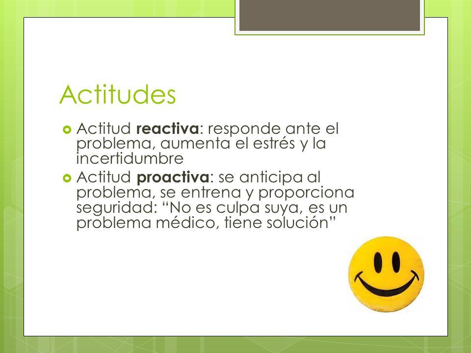 Actitudes Actitud reactiva : responde ante el problema, aumenta el estrés y la incertidumbre Actitud proactiva : se anticipa al problema, se entrena y proporciona seguridad: No es culpa suya, es un problema médico, tiene solución