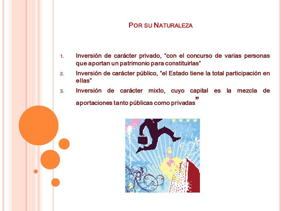 P OR SU N ATURALEZA 1. Inversión de carácter privado, con el concurso de varias personas que aportan un patrimonio para constituirlas 2. Inversión de
