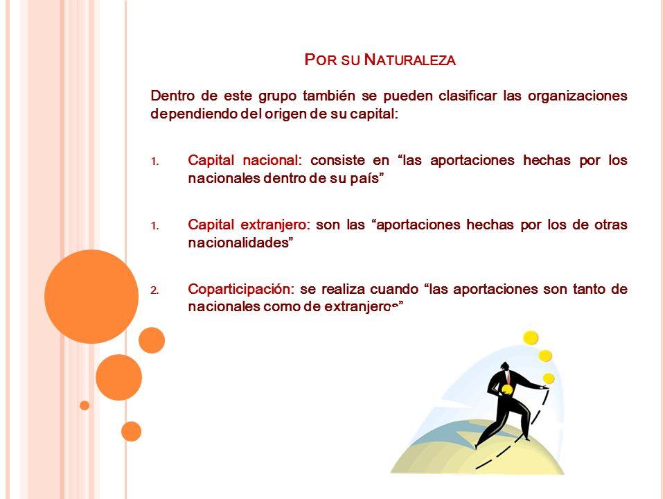 P OR SU N ATURALEZA Dentro de este grupo también se pueden clasificar las organizaciones dependiendo del origen de su capital: 1. Capital nacional: co
