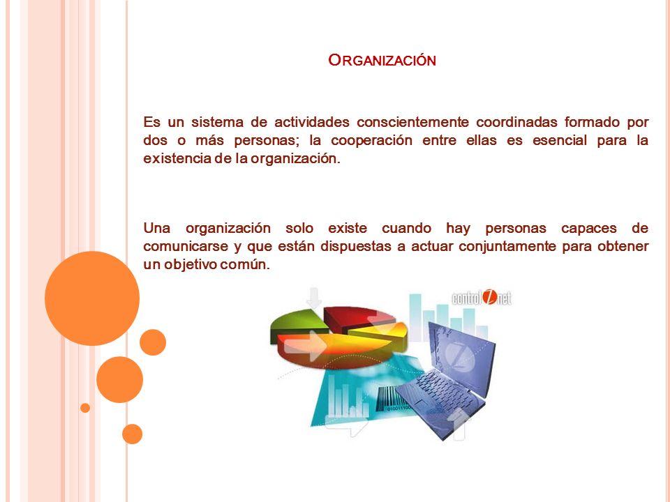 O RGANIZACIÓN Es un sistema de actividades conscientemente coordinadas formado por dos o más personas; la cooperación entre ellas es esencial para la