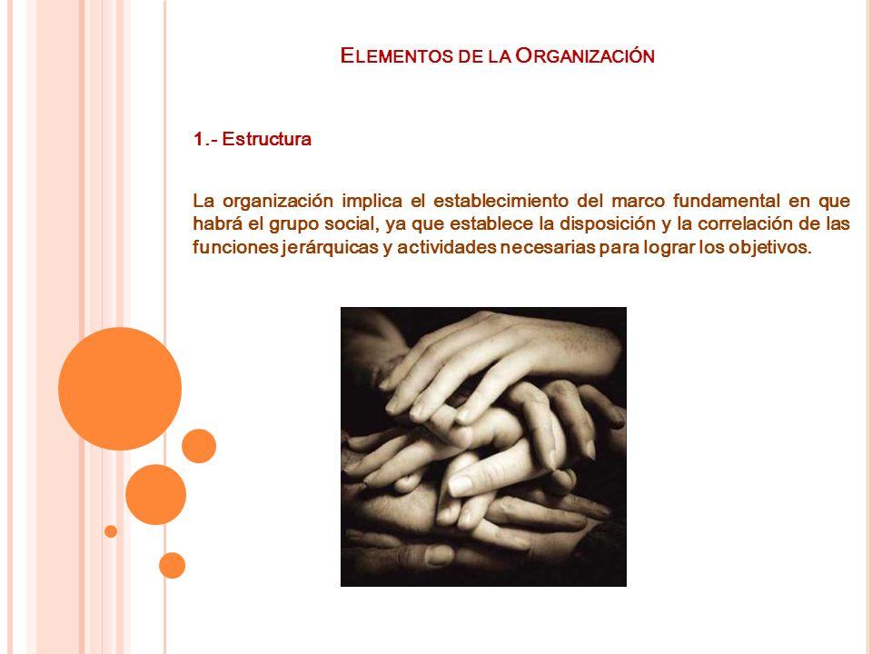 E LEMENTOS DE LA O RGANIZACIÓN 1.- Estructura La organización implica el establecimiento del marco fundamental en que habrá el grupo social, ya que es