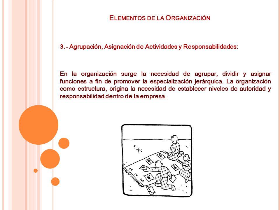 E LEMENTOS DE LA O RGANIZACIÓN 3.- Agrupación, Asignación de Actividades y Responsabilidades: En la organización surge la necesidad de agrupar, dividi