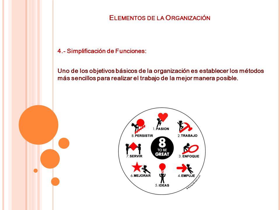 E LEMENTOS DE LA O RGANIZACIÓN 4.- Simplificación de Funciones: Uno de los objetivos básicos de la organización es establecer los métodos más sencillo