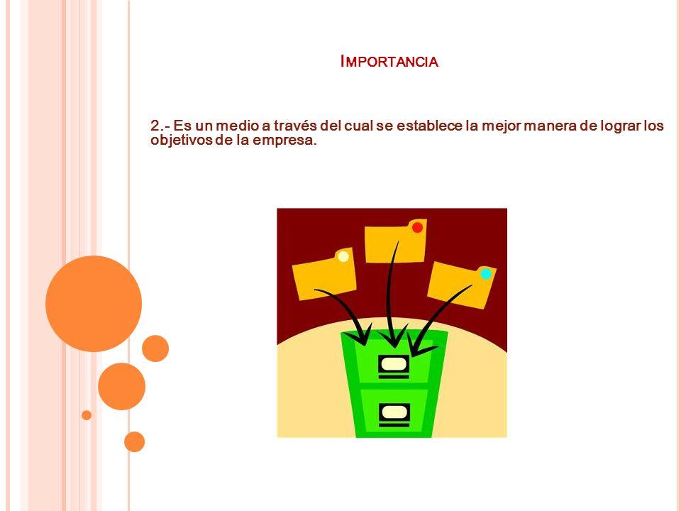I MPORTANCIA 2.- Es un medio a través del cual se establece la mejor manera de lograr los objetivos de la empresa.