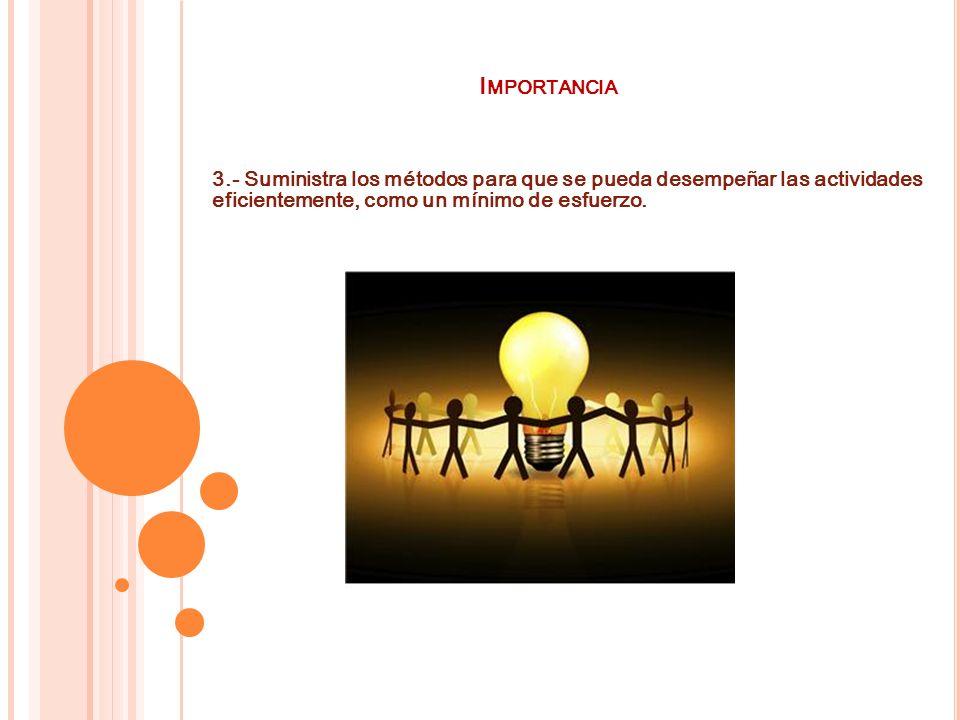 I MPORTANCIA 3.- Suministra los métodos para que se pueda desempeñar las actividades eficientemente, como un mínimo de esfuerzo.