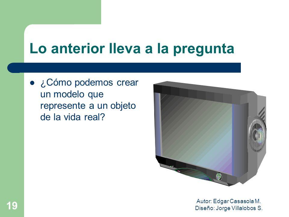 Autor: Edgar Casasola M. Diseño: Jorge Villalobos S. 19 Lo anterior lleva a la pregunta ¿Cómo podemos crear un modelo que represente a un objeto de la
