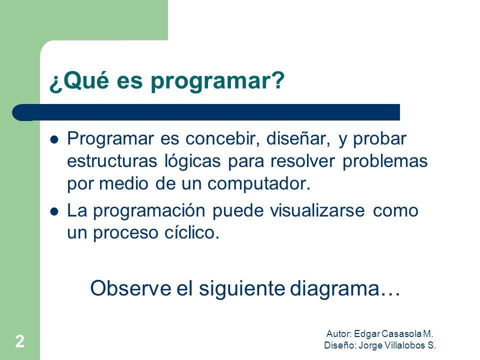 Autor: Edgar Casasola M. Diseño: Jorge Villalobos S. 2 ¿Qué es programar? Programar es concebir, diseñar, y probar estructuras lógicas para resolver p