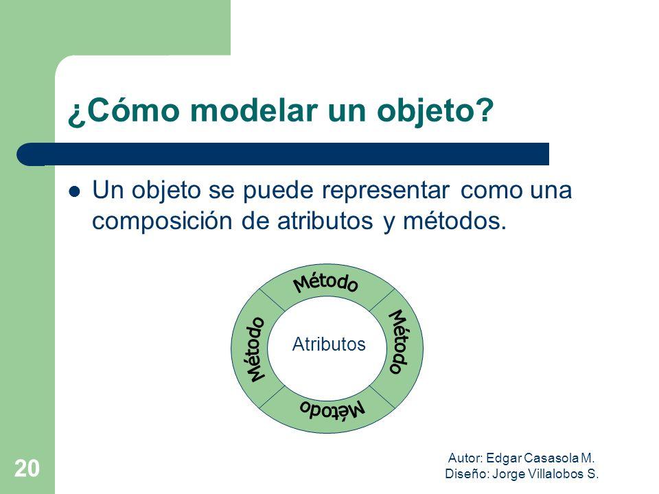 Autor: Edgar Casasola M. Diseño: Jorge Villalobos S. 20 ¿Cómo modelar un objeto? Un objeto se puede representar como una composición de atributos y mé