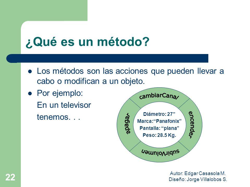 Autor: Edgar Casasola M. Diseño: Jorge Villalobos S. 22 ¿Qué es un método? Los métodos son las acciones que pueden llevar a cabo o modifican a un obje
