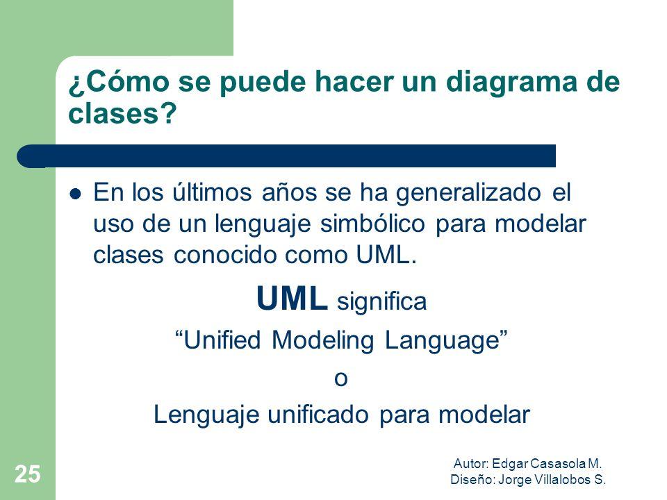 Autor: Edgar Casasola M. Diseño: Jorge Villalobos S. 25 ¿Cómo se puede hacer un diagrama de clases? En los últimos años se ha generalizado el uso de u