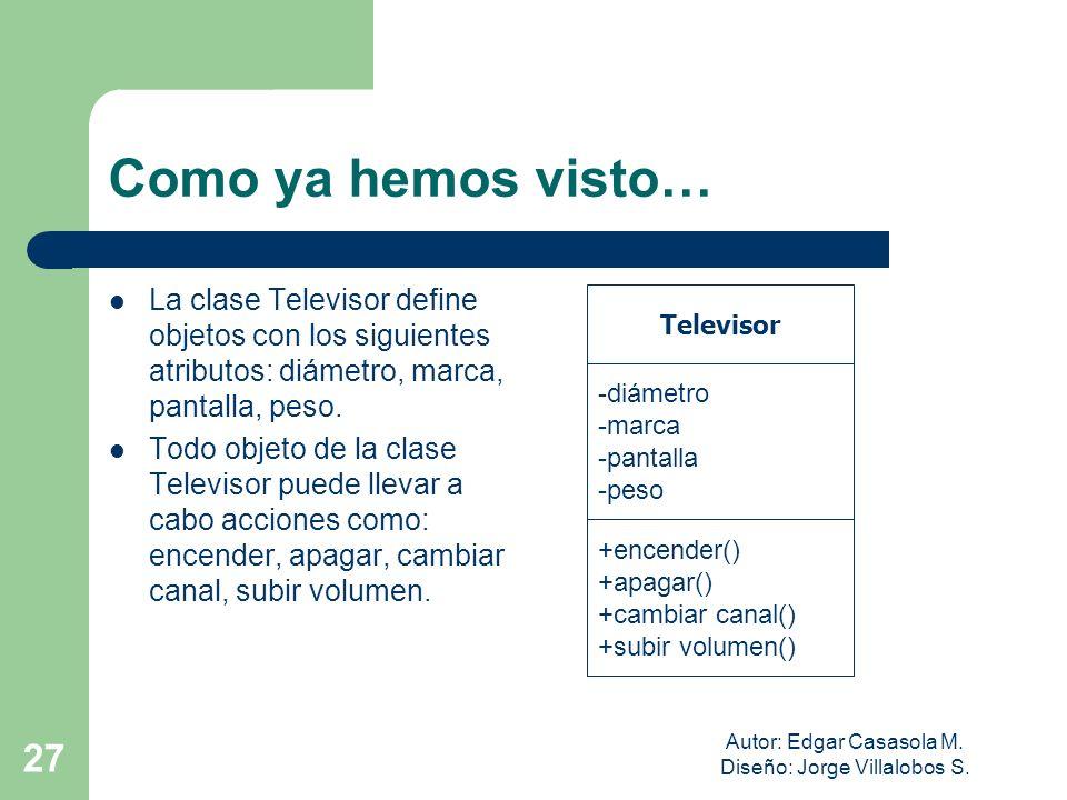 Autor: Edgar Casasola M. Diseño: Jorge Villalobos S. 27 Como ya hemos visto… La clase Televisor define objetos con los siguientes atributos: diámetro,