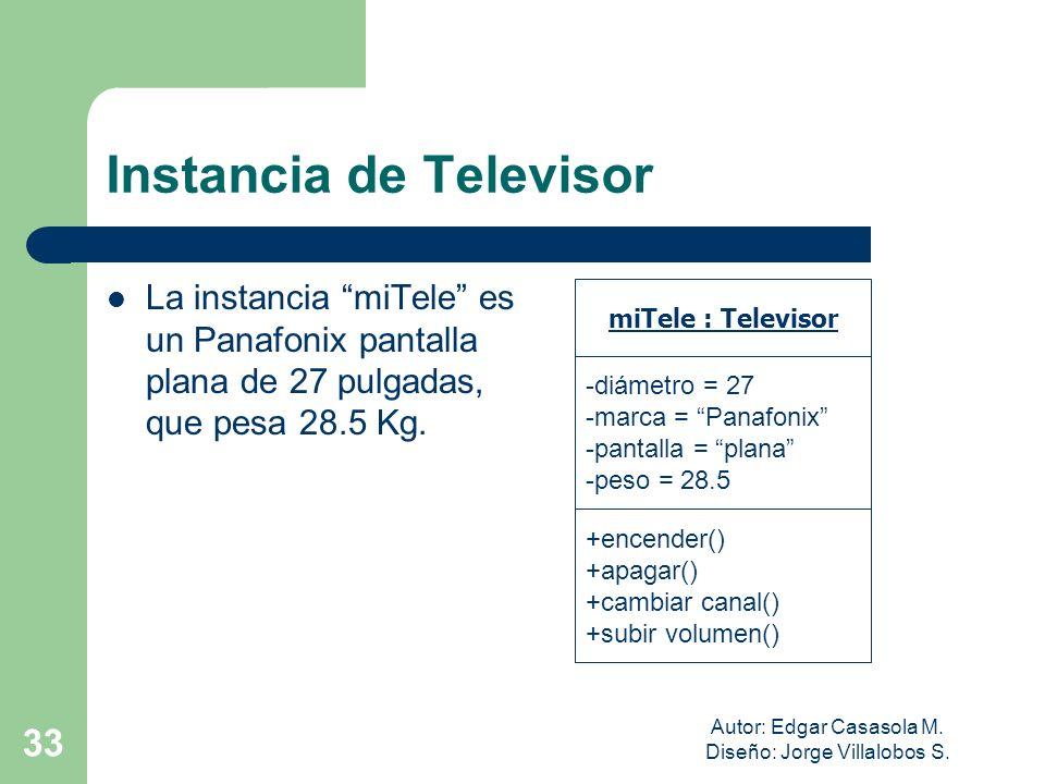 Autor: Edgar Casasola M. Diseño: Jorge Villalobos S. 33 Instancia de Televisor La instancia miTele es un Panafonix pantalla plana de 27 pulgadas, que