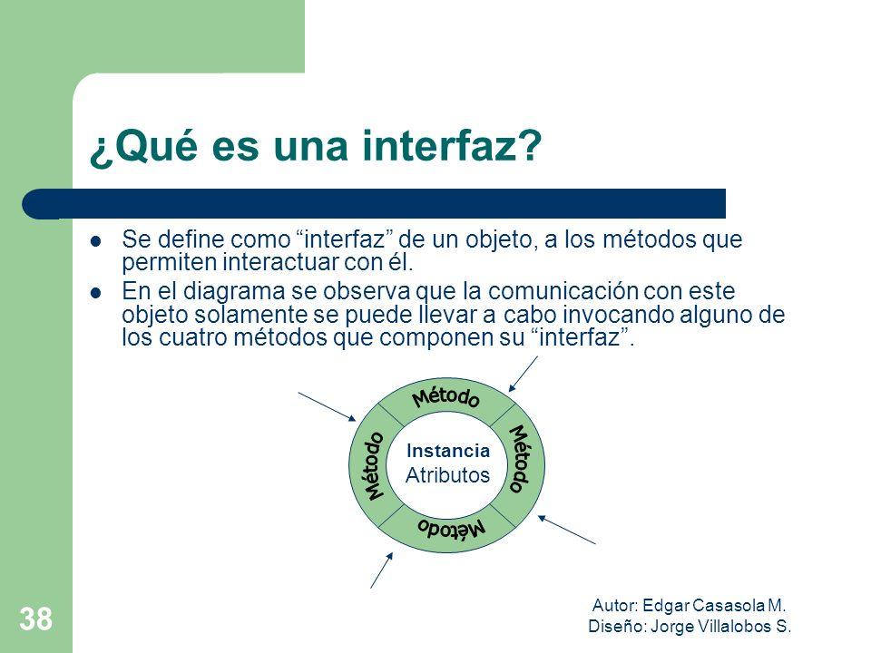 Autor: Edgar Casasola M. Diseño: Jorge Villalobos S. 38 ¿Qué es una interfaz? Se define como interfaz de un objeto, a los métodos que permiten interac