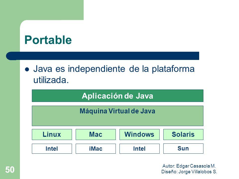 Autor: Edgar Casasola M. Diseño: Jorge Villalobos S. 50 Portable Java es independiente de la plataforma utilizada. InteliMacIntel Sun LinuxMacWindowsS