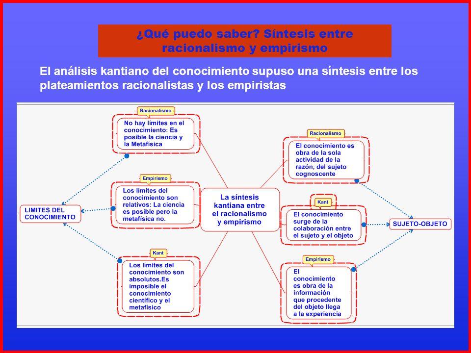 ¿Qué puedo saber? Síntesis entre racionalismo y empirismo El análisis kantiano del conocimiento supuso una síntesis entre los plateamientos racionalis