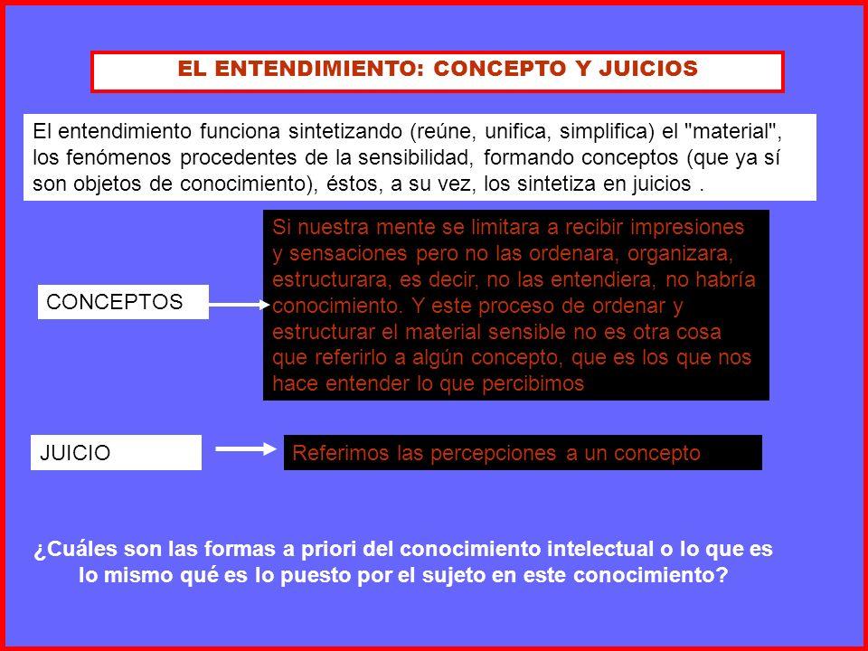 EL ENTENDIMIENTO: CONCEPTO Y JUICIOS El entendimiento funciona sintetizando (reúne, unifica, simplifica) el