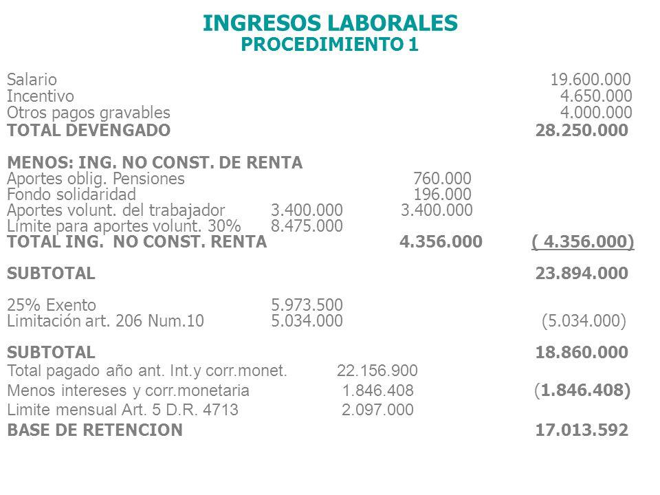 INGRESOS LABORALES PROCEDIMIENTO 1 Salario 19.600.000 Incentivo 4.650.000 Otros pagos gravables 4.000.000 TOTAL DEVENGADO28.250.000 MENOS: ING.