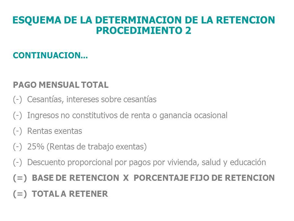 ESQUEMA DE LA DETERMINACION DE LA RETENCION PROCEDIMIENTO 2 CONTINUACION...