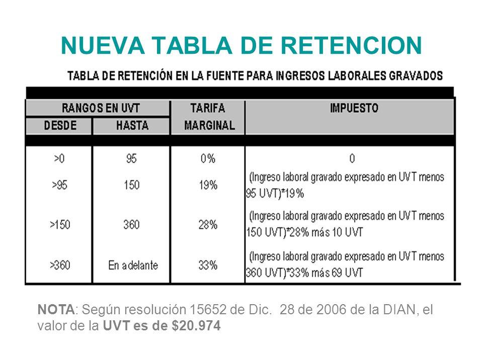 NUEVA TABLA DE RETENCION NOTA: Según resolución 15652 de Dic.