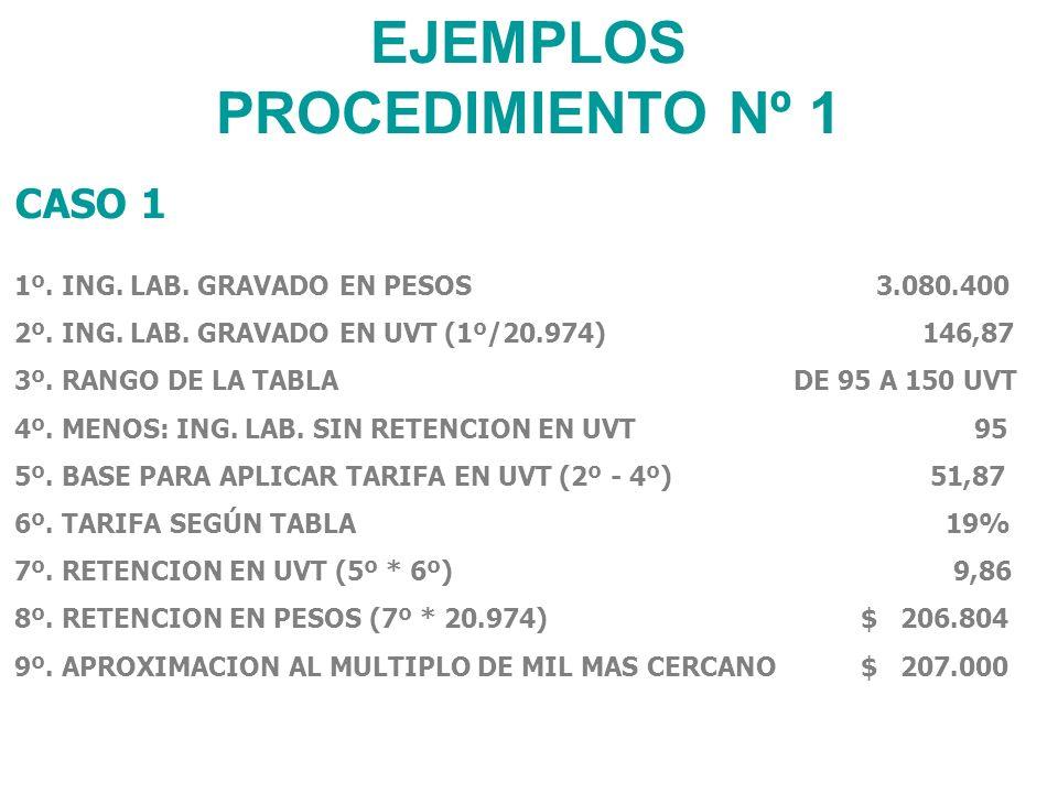 EJEMPLOS PROCEDIMIENTO Nº 1 CASO 1 1º.ING. LAB. GRAVADO EN PESOS 3.080.400 2º.