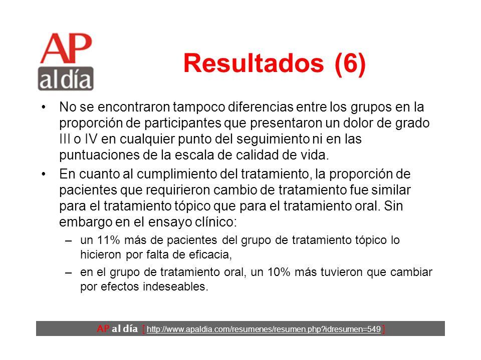 AP al día [ http://www.apaldia.com/resumenes/resumen.php idresumen=549 ] Resultados (5) No se encontraron diferencias en las tasas de efectos adversos graves entre los grupos.