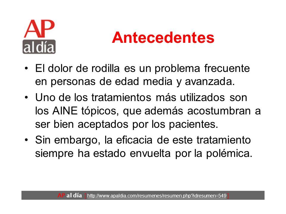 ¿Son eficaces los AINE tópicos en el tratamiento de la artrosis de rodilla.