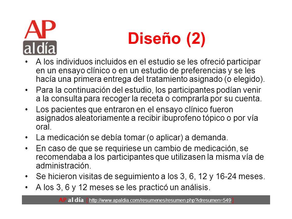 AP al día [ http://www.apaldia.com/resumenes/resumen.php idresumen=549 ] Diseño (1) Ensayo clínico.