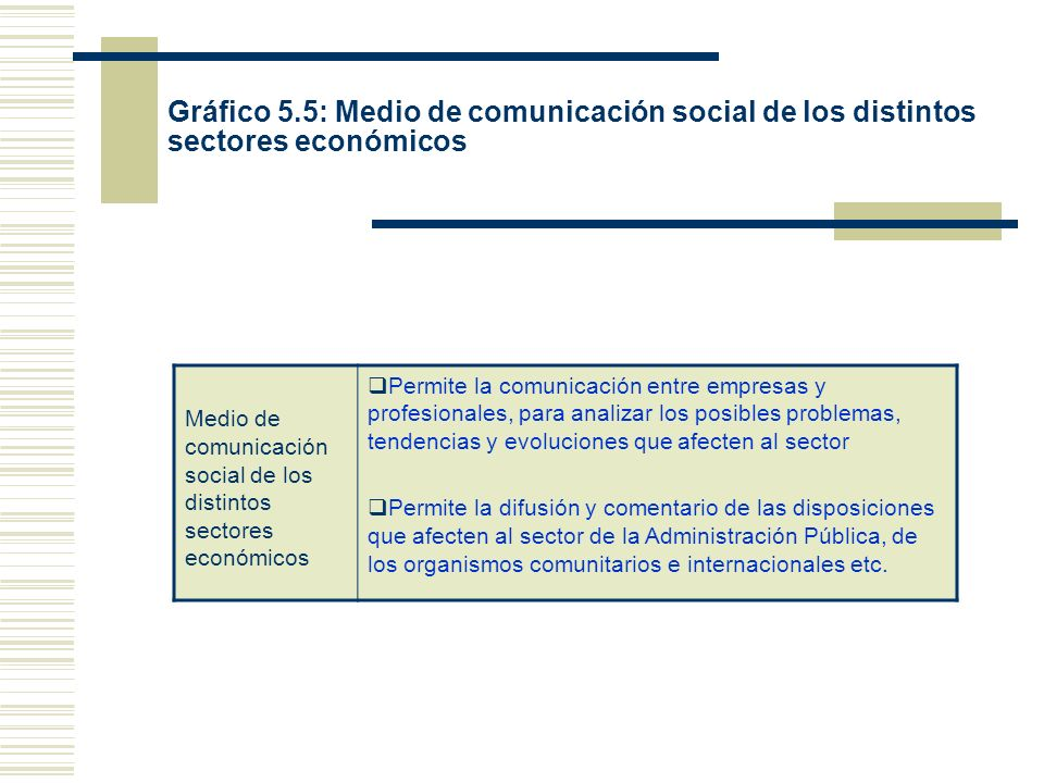 Gráfico 5.5: Medio de comunicación social de los distintos sectores económicos Medio de comunicación social de los distintos sectores económicos Permite la comunicación entre empresas y profesionales, para analizar los posibles problemas, tendencias y evoluciones que afecten al sector Permite la difusión y comentario de las disposiciones que afecten al sector de la Administración Pública, de los organismos comunitarios e internacionales etc.