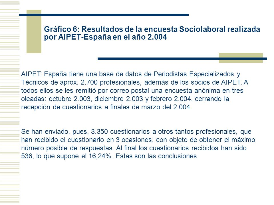 Gráfico 6: Resultados de la encuesta Sociolaboral realizada por AIPET-España en el año 2.004 AIPET: España tiene una base de datos de Periodistas Especializados y Técnicos de aprox.