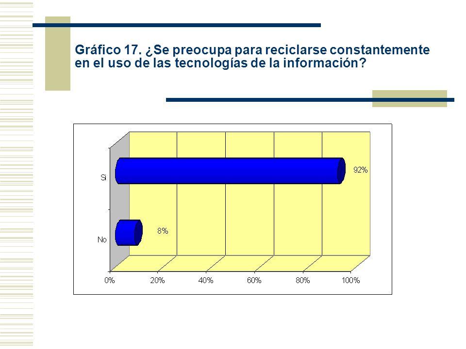 Gráfico 17. ¿Se preocupa para reciclarse constantemente en el uso de las tecnologías de la información?
