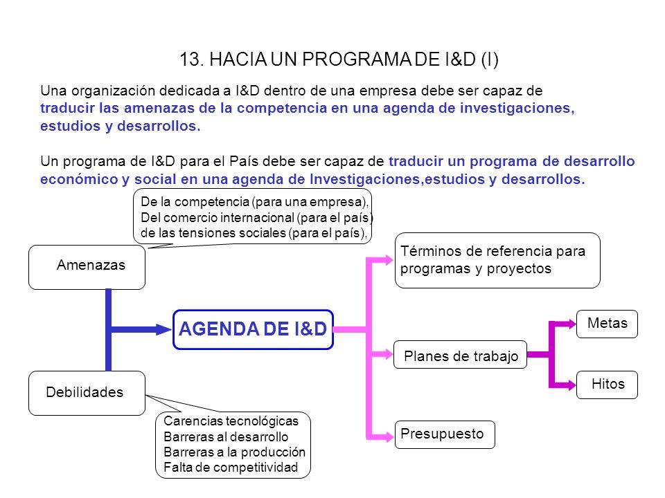 12. ADQUISICIÓN DE TECNOLOGÍA (I) Posesión plena o parcial de la tecnología Conocer los medios técnicos (instrucciones, máquinas y equipos) del paquet