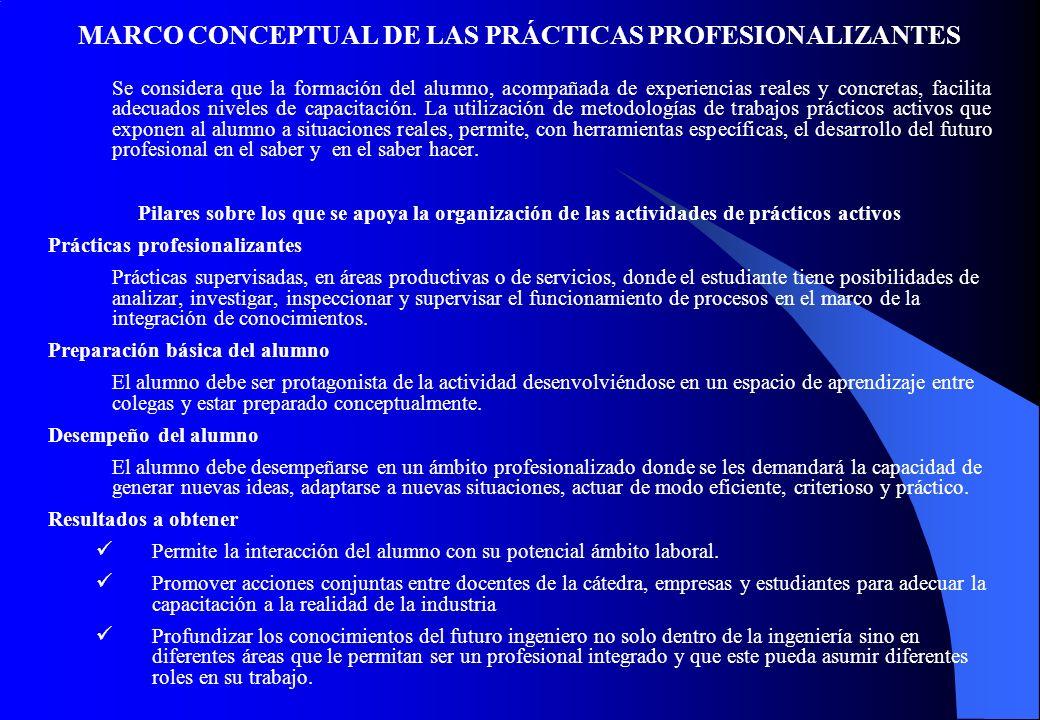 MARCO CONCEPTUAL DE LAS PRÁCTICAS PROFESIONALIZANTES Se considera que la formación del alumno, acompañada de experiencias reales y concretas, facilita adecuados niveles de capacitación.