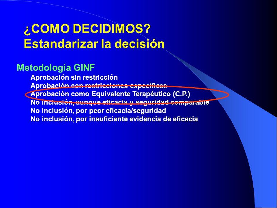 Metodología GINF Aprobación sin restricción Aprobación con restricciones específicas Aprobación como Equivalente Terapéutico (C.P.) No inclusión, aunq