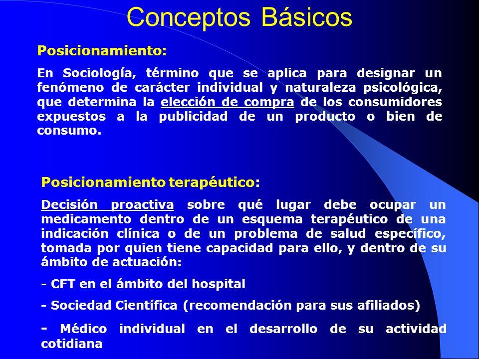 Posicionamiento: En Sociología, término que se aplica para designar un fenómeno de carácter individual y naturaleza psicológica, que determina la elec