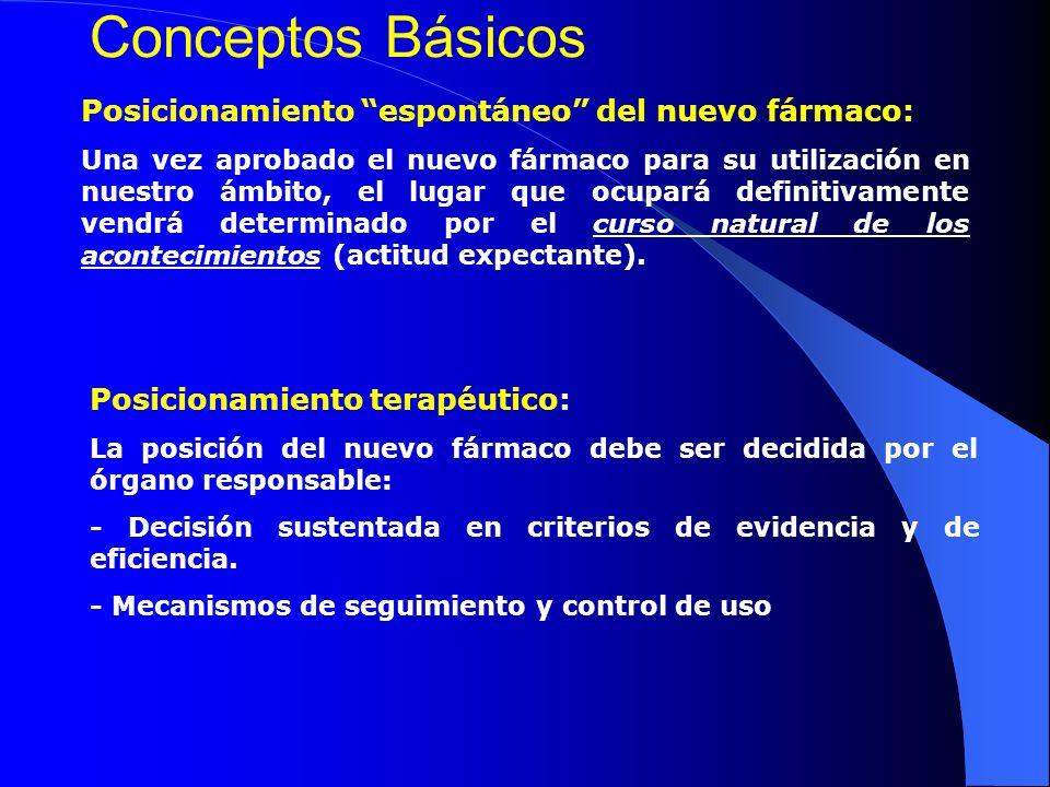 POSICIÓN DEL FÁRMACO EN TERAPÉUTICA Inclusión con Identificar el lugar restricciónen la terapéutica ¿CÓMO.