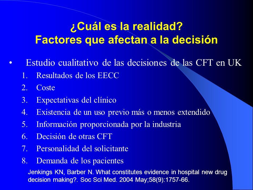 ¿Cuál es la realidad? Factores que afectan a la decisión Estudio cualitativo de las decisiones de las CFT en UK 1.Resultados de los EECC 2.Coste 3.Exp
