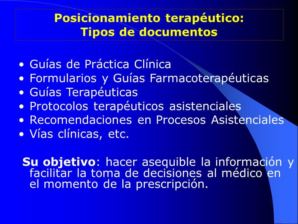 Posicionamiento terapéutico: Tipos de documentos Guías de Práctica Clínica Formularios y Guías Farmacoterapéuticas Guías Terapéuticas Protocolos terap