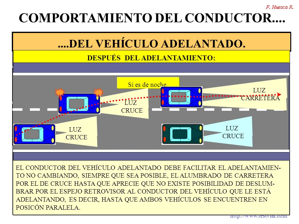 http://www.testvial.com COMPORTAMIENTO DEL CONDUCTOR.......DEL VEHÍCULO ADELANTADO ANTES DEL ADELANTAMIENTO. PERMITIR Y FACILITAR EL ADELANTAMIENTO...