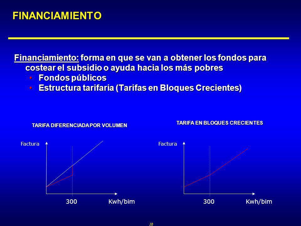 10 FINANCIAMIENTO Financiamiento: forma en que se van a obtener los fondos para costear el subsidio o ayuda hacia los más pobres Fondos públicosFondos públicos Estructura tarifaria (Tarifas en Bloques Crecientes)Estructura tarifaria (Tarifas en Bloques Crecientes) 300Kwh/bim Factura 300Kwh/bim Factura TARIFA EN BLOQUES CRECIENTES TARIFA DIFERENCIADA POR VOLUMEN